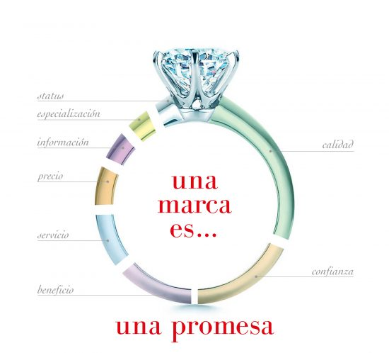 marca-promesa-imagen-corporativa-virginia-manzano